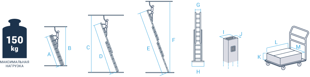 Schema: Three-section rope-operated rung ladder NV 525