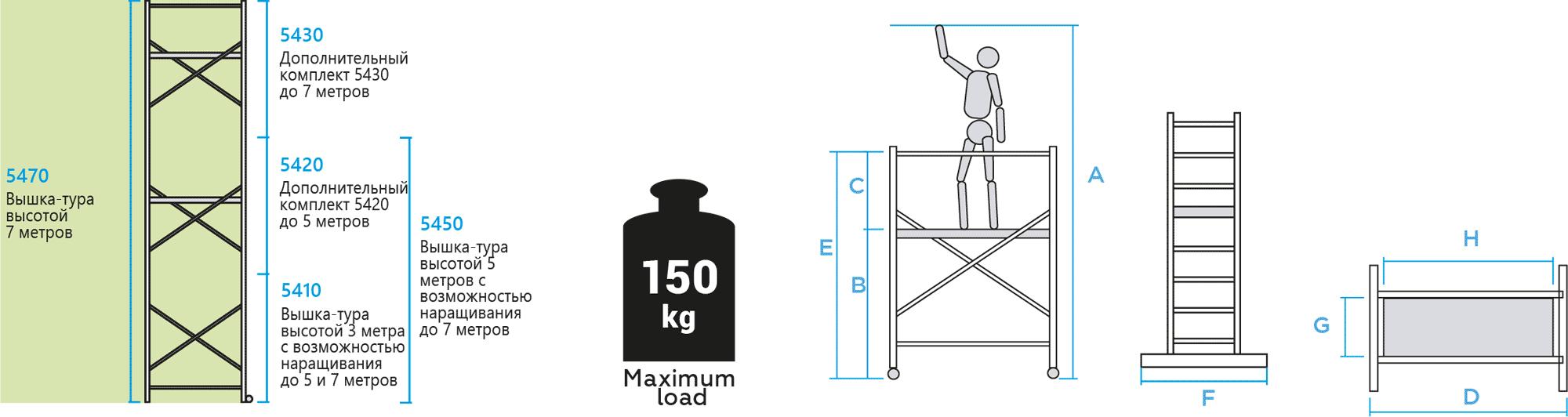 Схема: Вышка-тура 7метров индустриальная NV5470