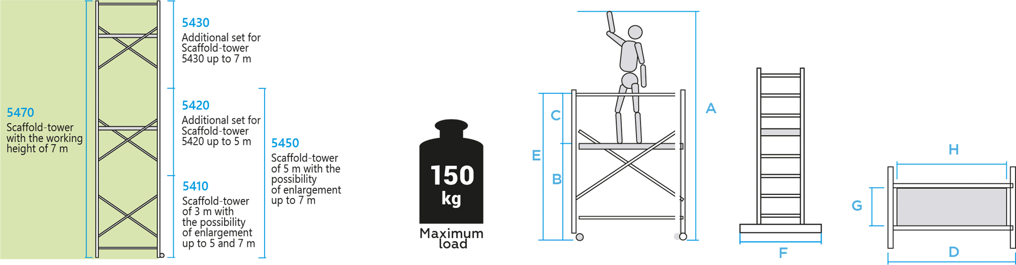 Schema: Scaffold-tower with the working height of 7 m NV 5470