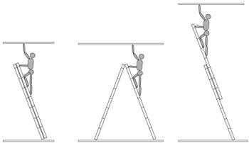 Варианты использования двухсекционной лестницы NV300